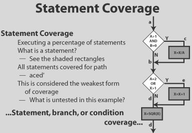 statement-coverage