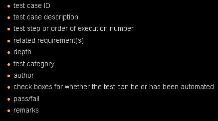 Software Test cases and templates