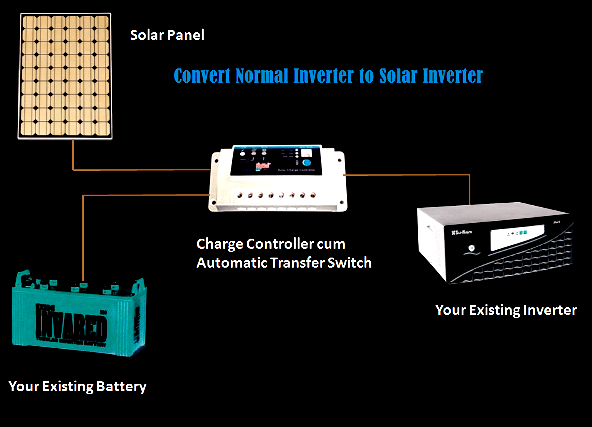 How to convert and use existing inverter system to solar inverter system