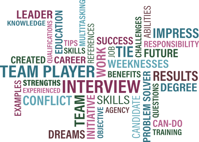 HR interview questions with answers
